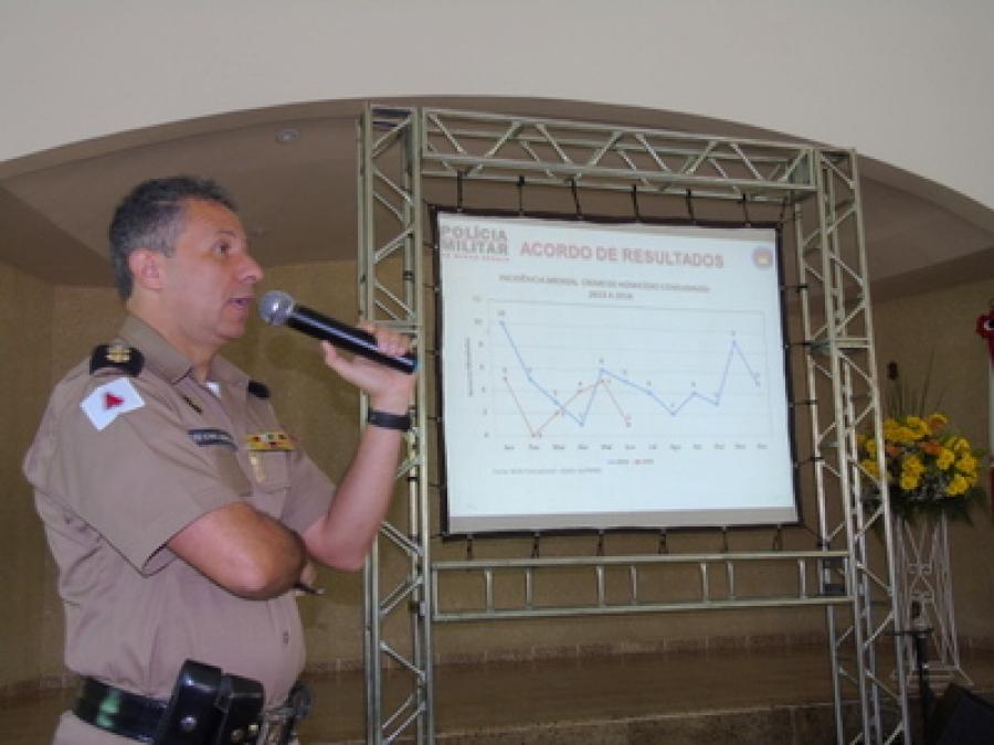 Martins Soares sedia reunião da Polícia Militar na região